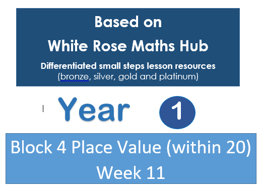 Year 1 - Autumn Block 4 - Week 11 - Place Value (within 20) White Rose Maths Hub