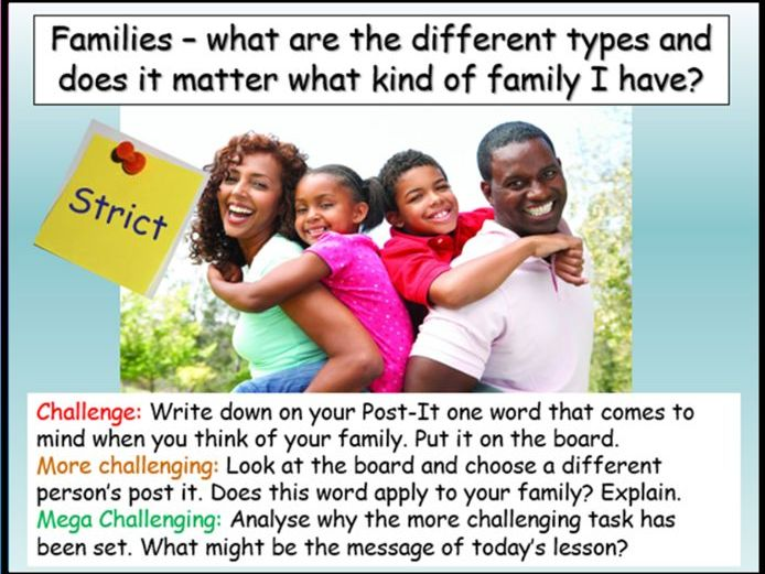 Families, Love + Marriage PSHE