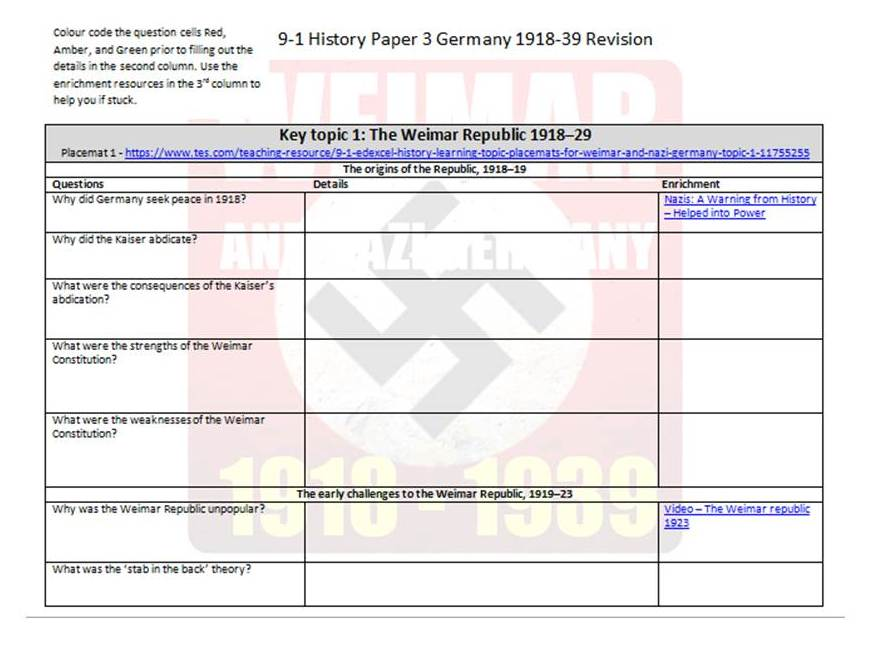 9-1 History Paper 3 Germany 1918-39 Revision Table