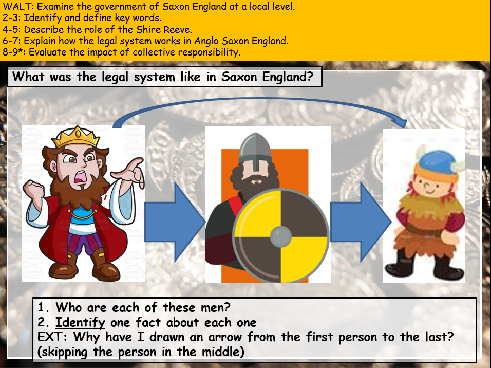 Anglo-Saxon Local Govenment (Anglo-Saxon and Norman England (Edexcel 9-1))