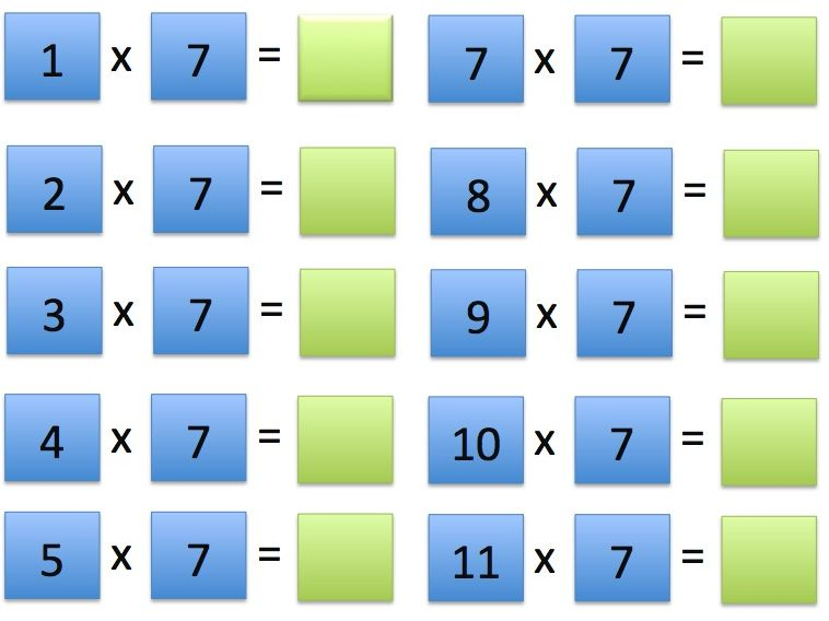 MATHS - ALL LEVELS - Times Tables Blank Practice Tables
