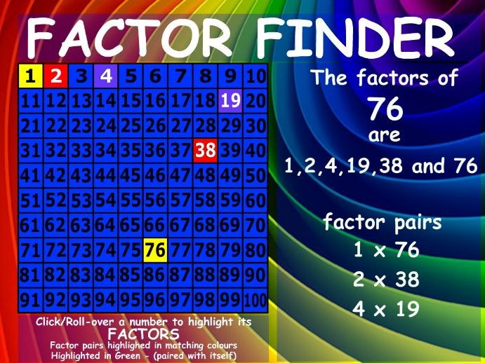 FACTOR FINDER PROGRAM - Displays factors - for use on whiteboards