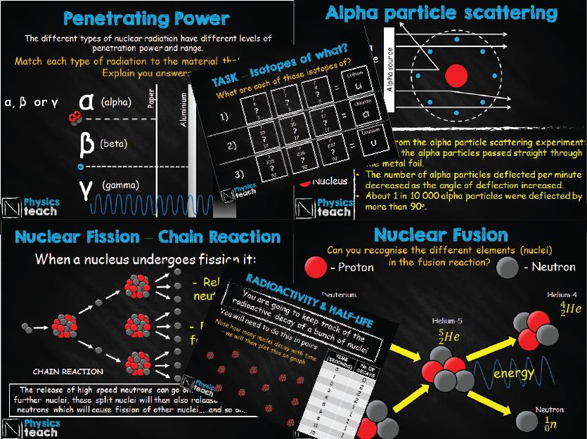 GCSE AQA Physics NEW SPEC - Nuclear Physics Unit