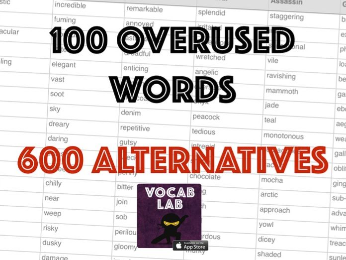 100 Commonly OverUsed Words - 600 Alternatives