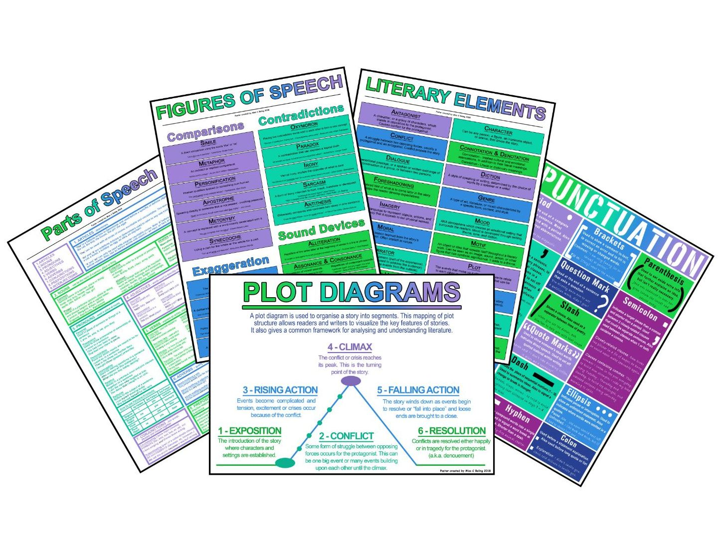 English Classroom Posters Set of 5