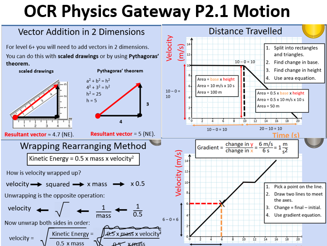 GCSE OCR Physics: P2.1 Motion