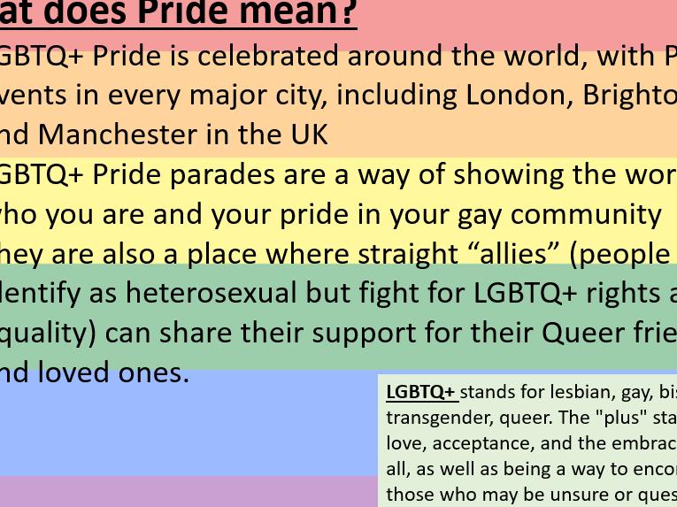 KS4 Pride Month Powerpoint