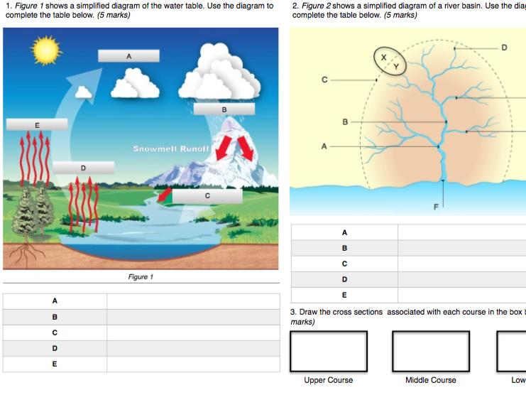 Rivers Mini  Assessment