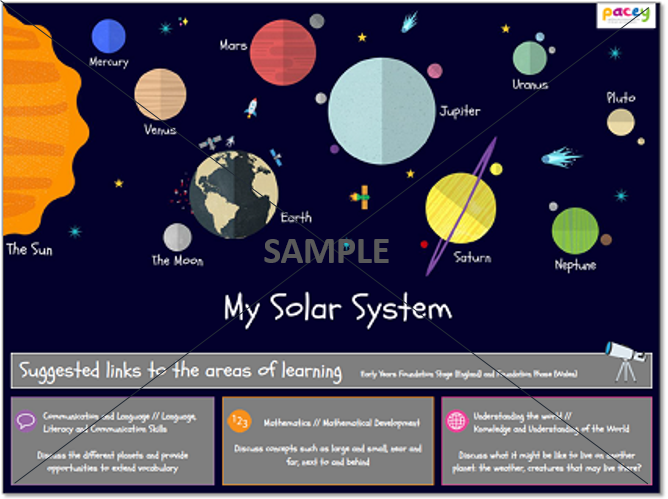 My Solar System ¦ EYFS and Foundation Phase poster
