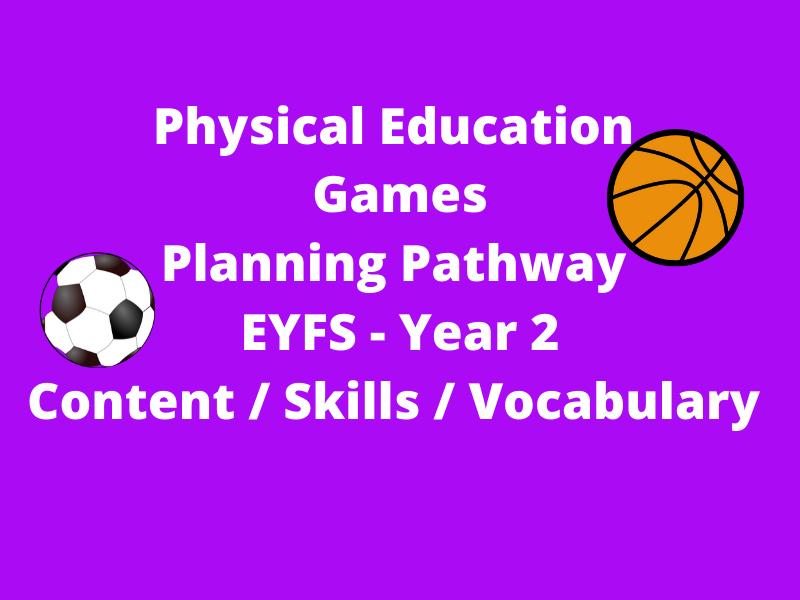 Games Planning Pathway