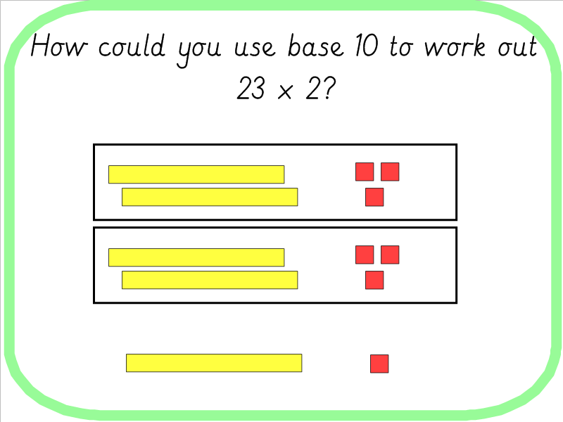 Introducing Multiplication Bundle