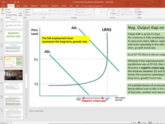 11. Output Gap and AD/AS (Slides, Activities and Notes) - Edexcel A-Level Economics - Theme 2