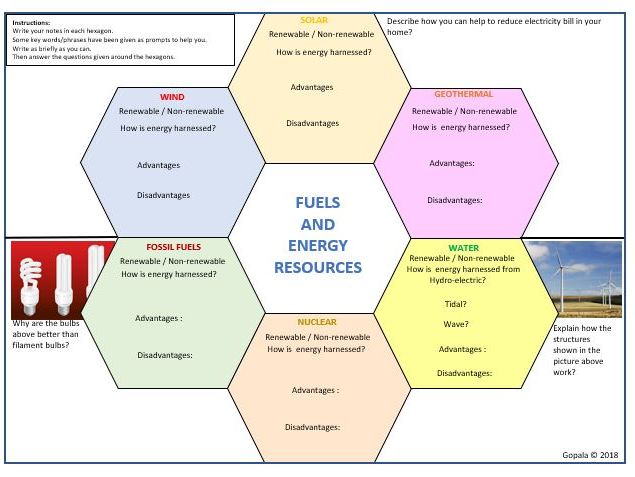 KS3 Science - Fuel and Energy Resources Hexasheets