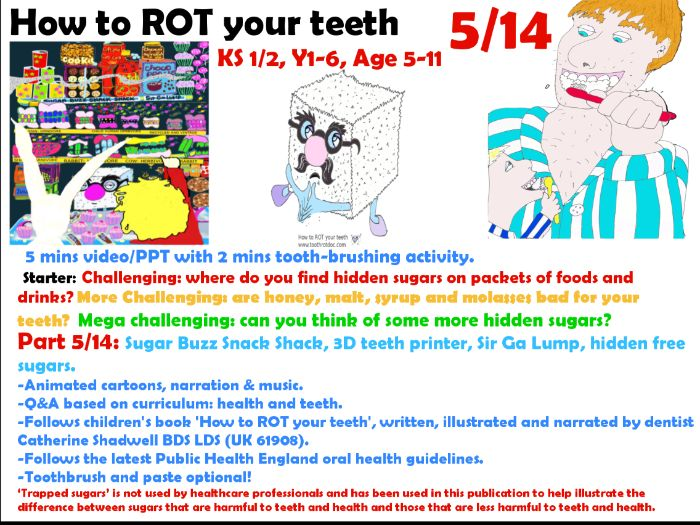 5/14 two minute tooth brushing animated ppt
