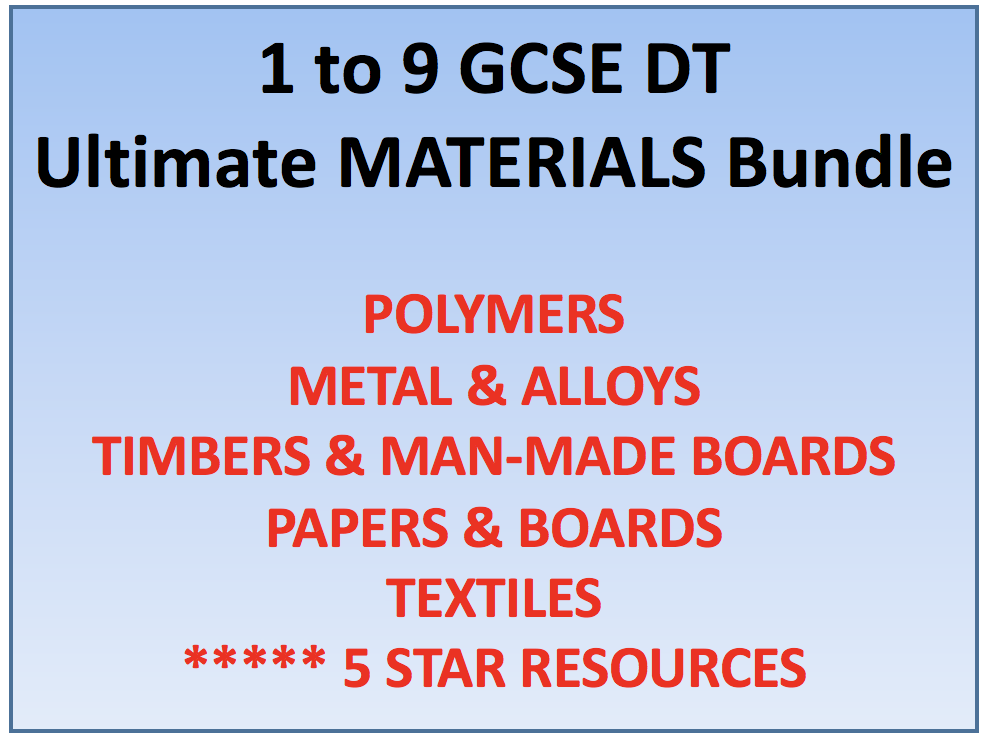 GCSE DT 1 to 9 Theory: Materials presentation  + Student sheets