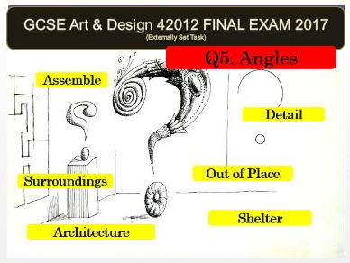 AQA Art and Design GCSE 2017 (42012) - Unit 2 EXAM VISUAL POWERPOINT FOR Q5 ANGLES