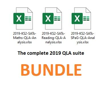 2019 Key Stage 2 Question Level Analysis Tools