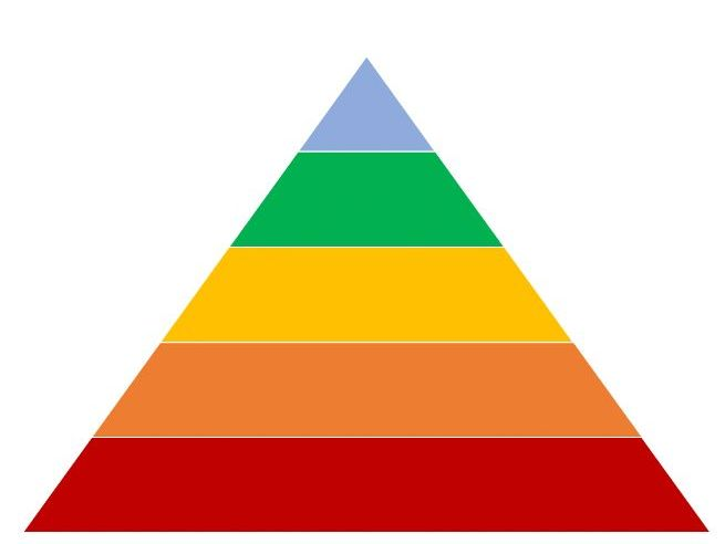 Maslow's Hierarchy of Needs (PowerPoint)