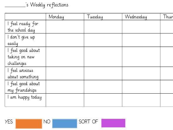 Weekly reflection editable