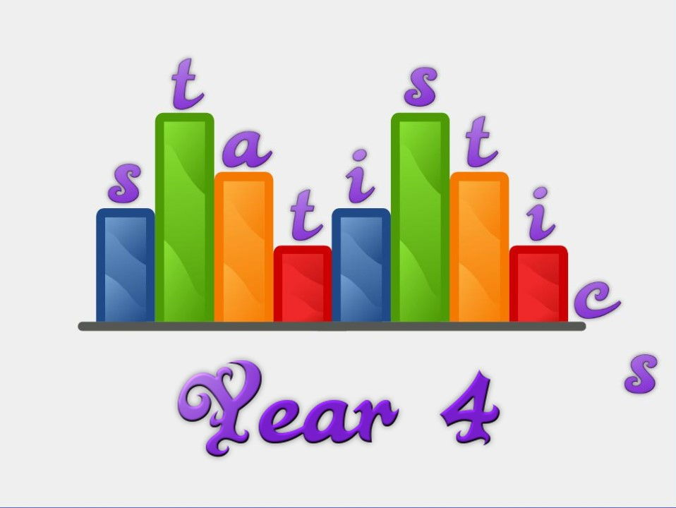 Year 4: Statistics (Unit of Work)