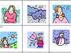 """French Weather presentation """"Le Temps"""""""