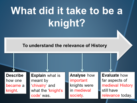 What did it take to be a knight? (Knight Life Y7)