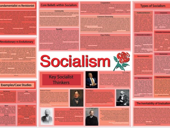 Edexcel A2 Government and Politics - Socialism Revision Poster
