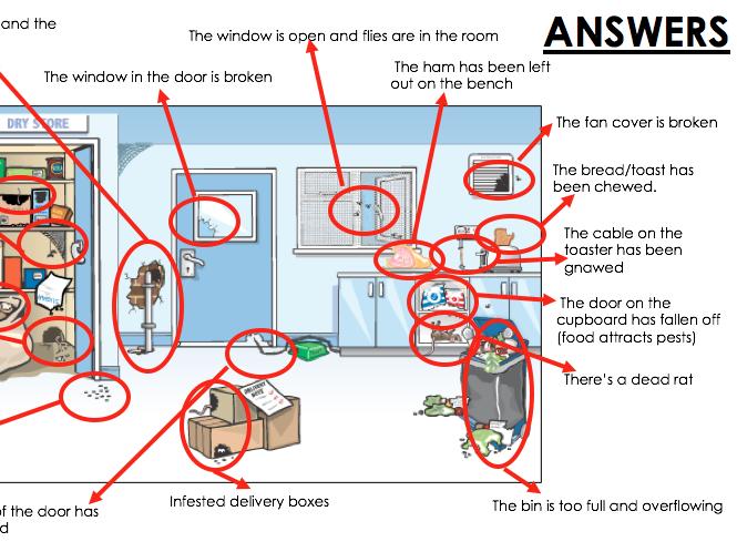KS4 WJEC Hospitality Unit 01 LO3 - Risk Assessments