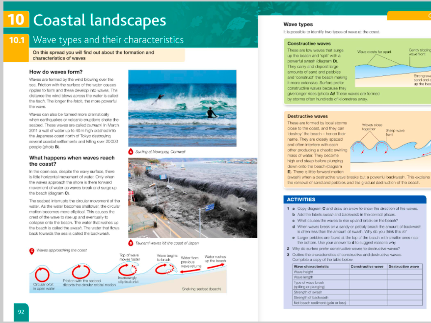 L1: Wave Type and Their Characteristics and The UK's Relief and Landscapes