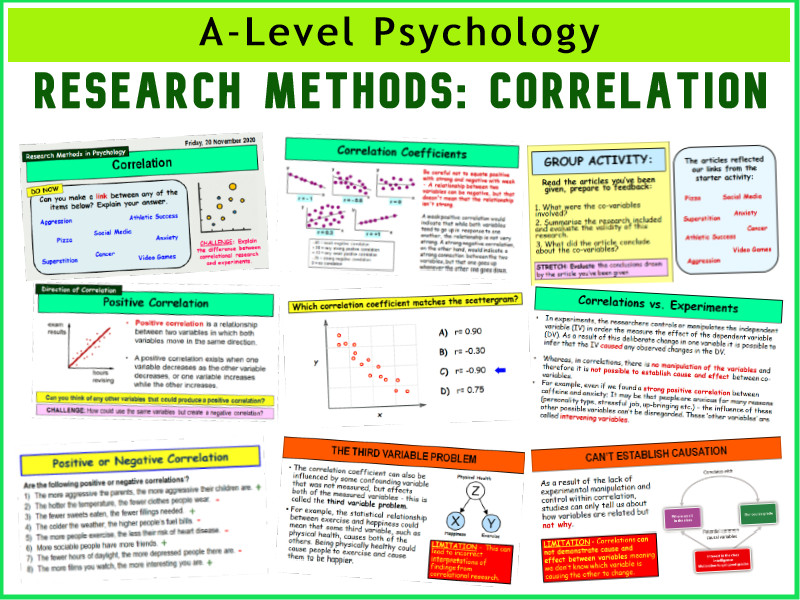 A-Level Psychology - CORRELATIONS (Year 1 Research Methods)