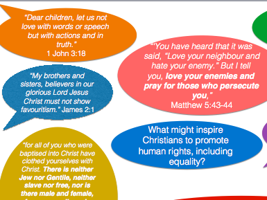 Eduqas RS GCSE New Spec. Issues of Human Rights FULL LESSON 3 Christian practices to promote HR