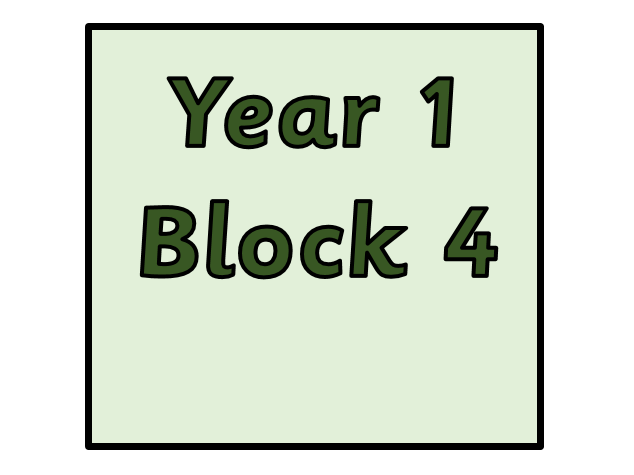 Year 1 - Block 4 - Number - Place Value