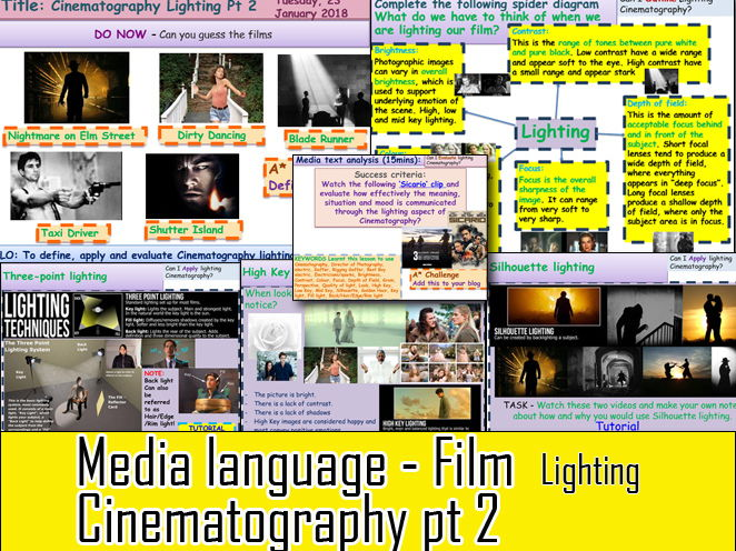 Media Language Cinematography Part 2:  Lighting