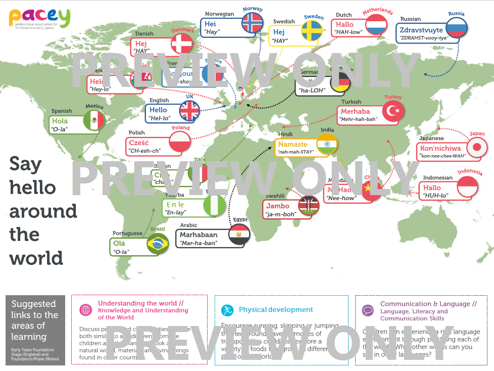 Say hello around the world ¦ EYFS & Foundation Phase languages poster