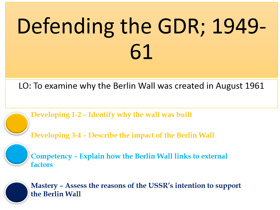 German Democratic Republic (GDR) - Lesson 6 - Defending the GDR – Edexcel