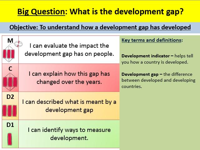 The development gap lesson