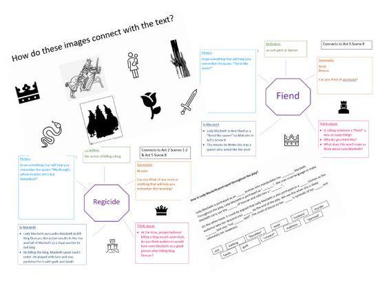 Macbeth SEN worksheets: KS3/KS4: whole play