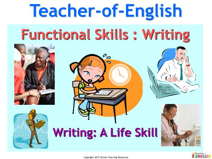 Functional Skills: Writing (PowerPoint presentation, worksheets and unit overview)