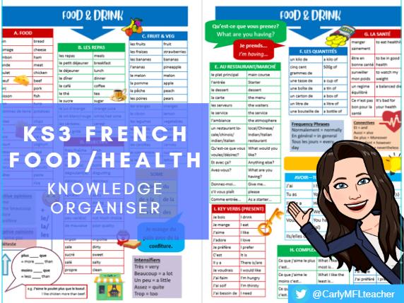 KS3 French Food/Health Knowledge Organiser