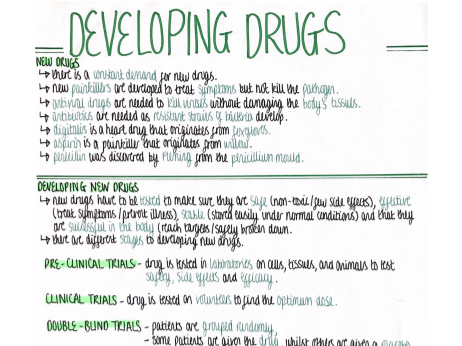 Developing Drugs (Infection & Response) Revision Poster [AQA GCSE Biology Double and Triple 9-1]