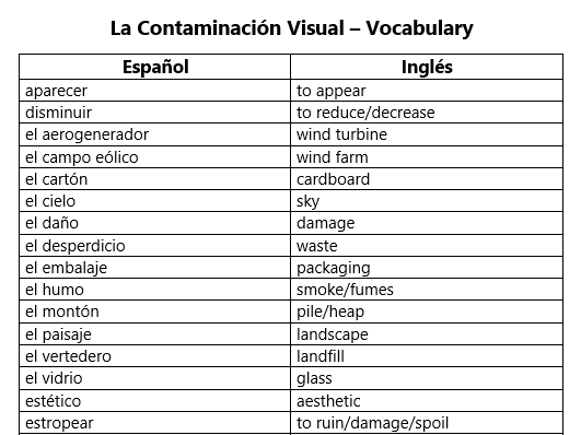 La Contaminación Visual Vocabulary (A2 Spanish)