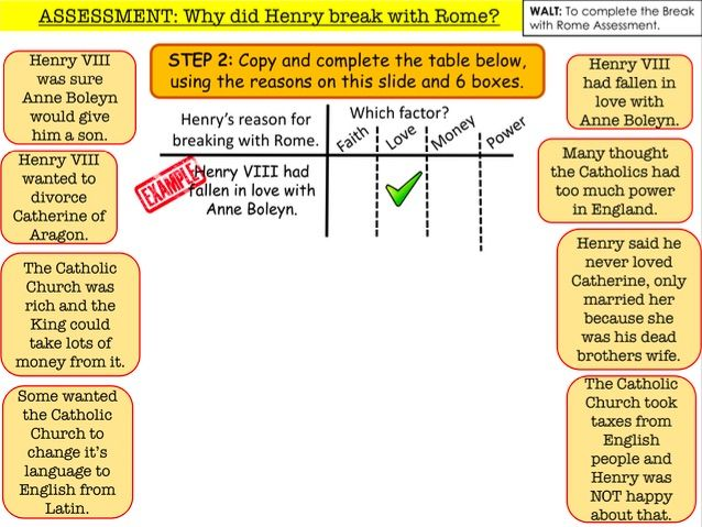 ASSESSMENT: Why did Henry break with Rome?