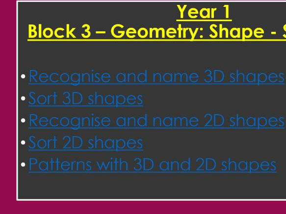 White Rose Maths Year 1 - Block 3 - Geometry: Shapes - 101 Slides