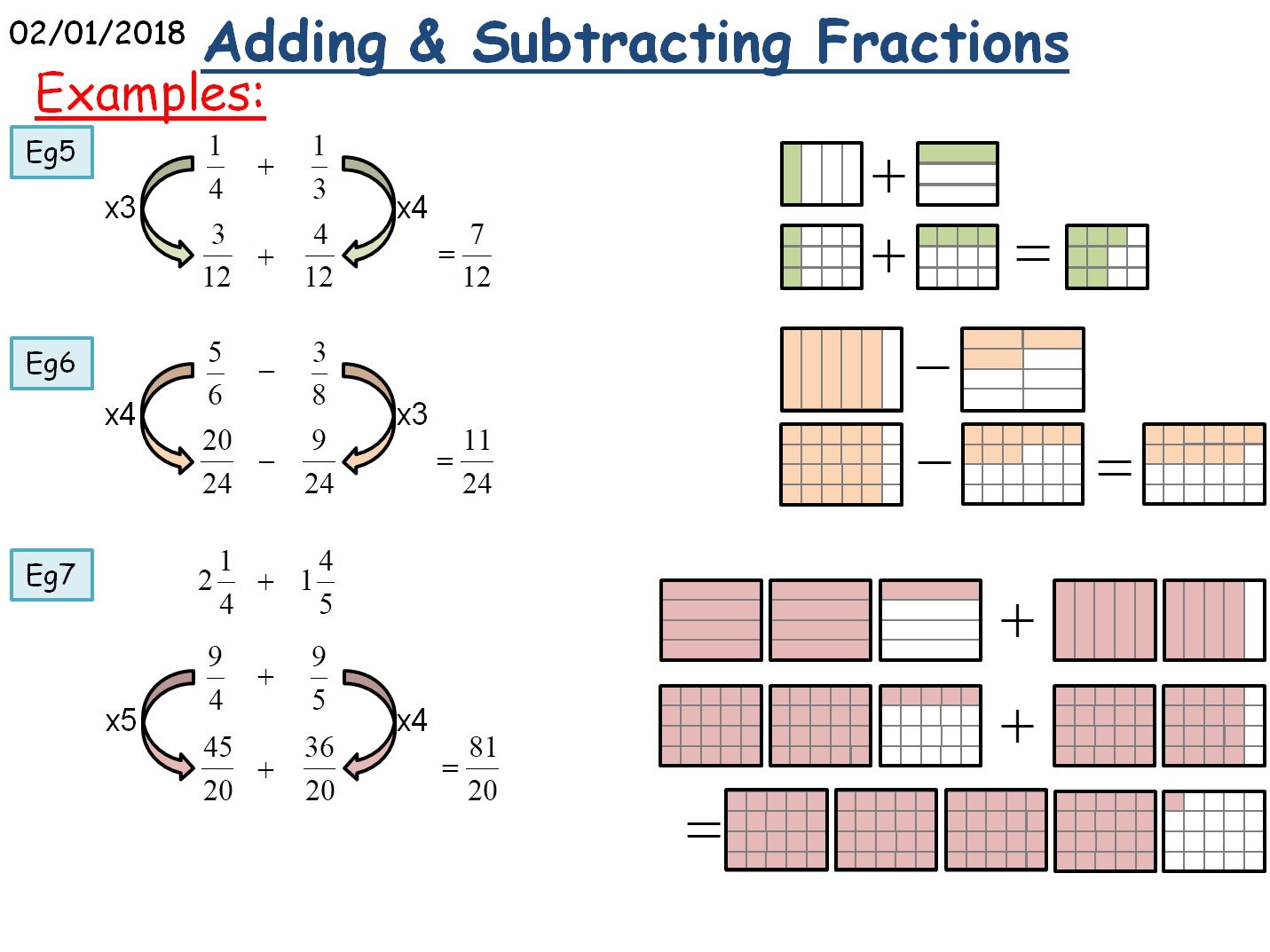 KS2/KS3/KS4 Maths: Fractions