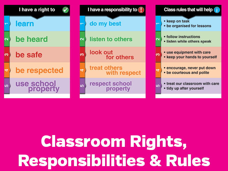 Classroom Rights, Responsibilities and Rules