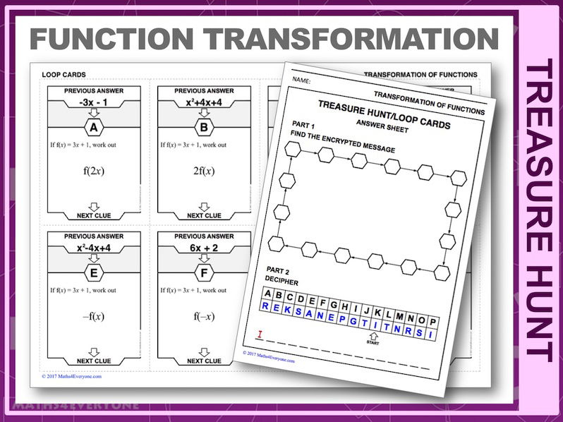 Transformation of Functions (Treasure Hunt)