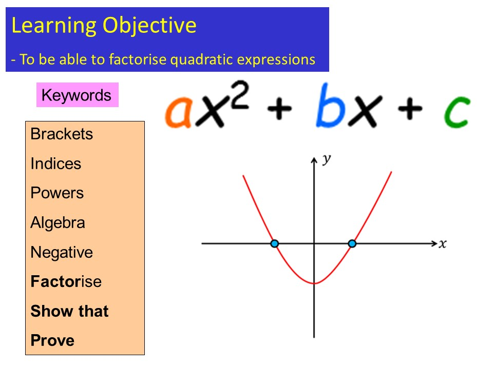 GCSE 1-9 Higher Factorising Revision
