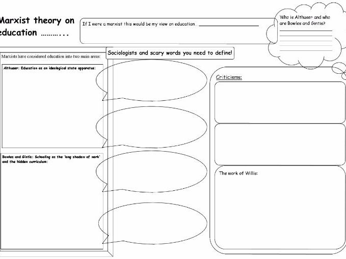 Sociology revision A3 sheets to complete on Education/Marxism/Functionalism and Research methods