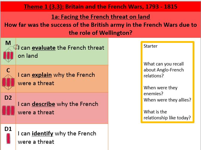 British Experience of Warfare Lesson 1-3 Edexcel (Paper 3)