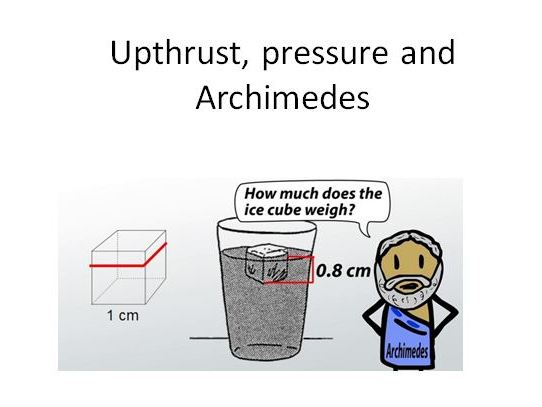 Archimedes and buoyancy